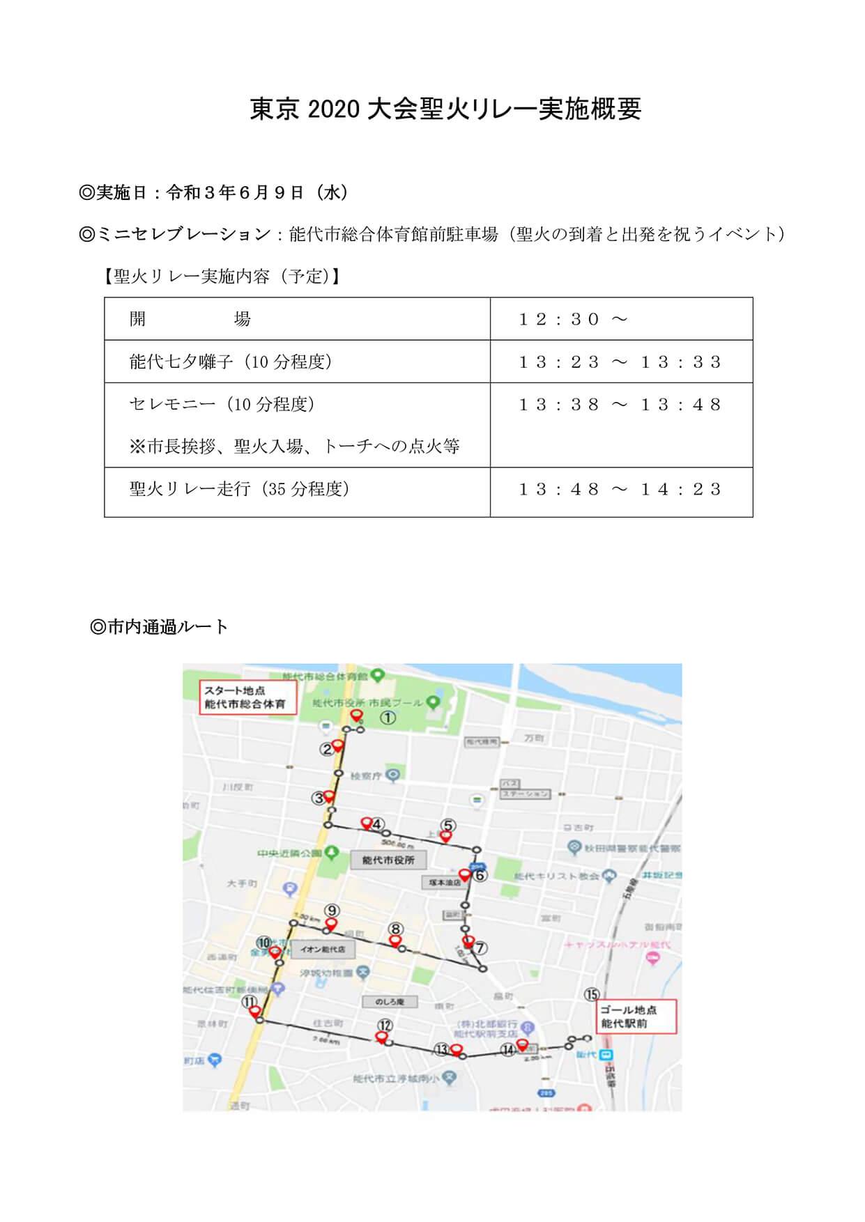 東京 2020 大会聖火リレー実施概要